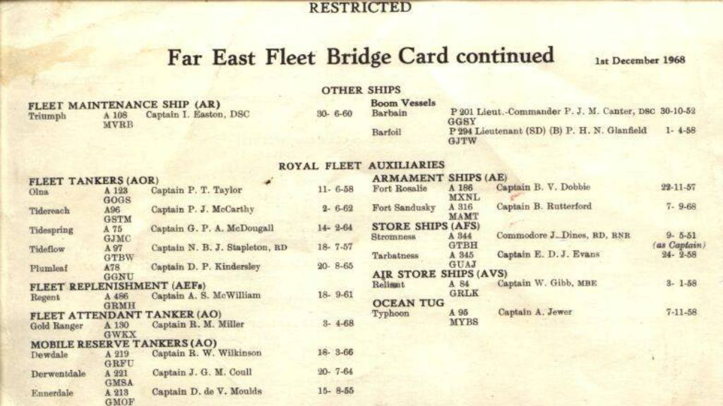 FEF Bridge Card 1968